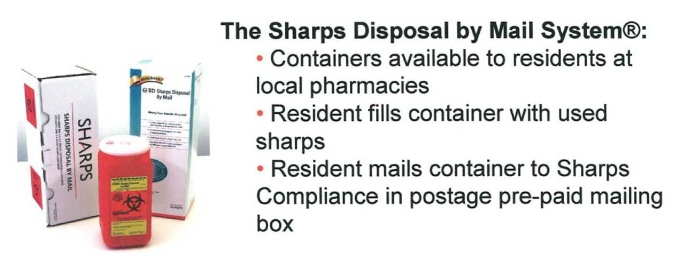 sharps disposals